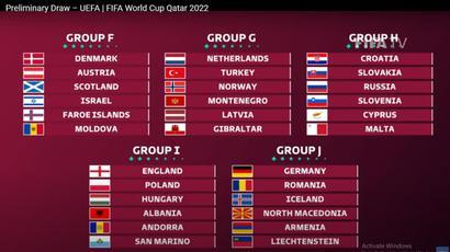 Հայտնի դարձան Հայաստանի հավաքականի մրցակիցները աշխարհի 2022թ․ առաջնության ընտրական փուլում |armtimes.com|